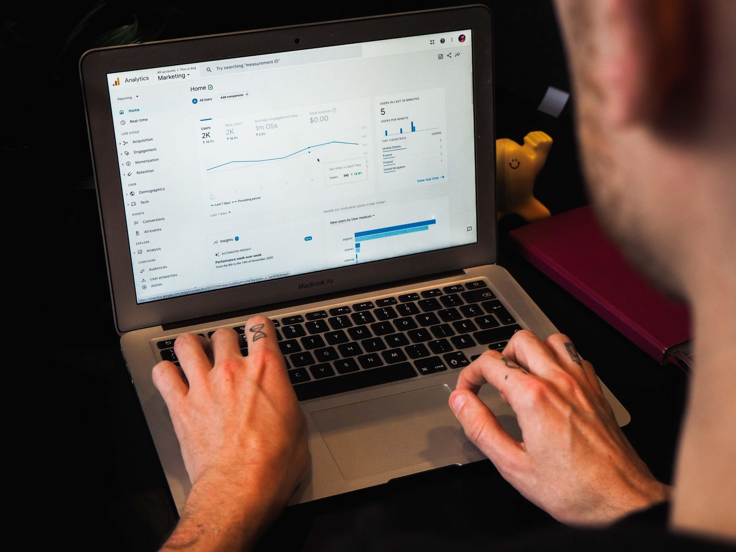 Top 6 Google Analytics Reports Every Marketer Should Know